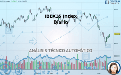 IBEX35 INDEX - Diario