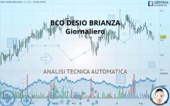 BCO DESIO BRIANZA - Diário