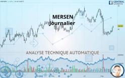 MERSEN - Diário
