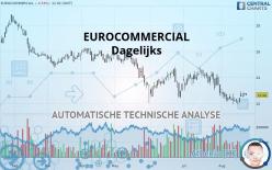 EUROCOMMERCIAL - Diário