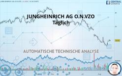 JUNGHEINRICH AG O.N.VZO - Diário
