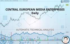 CENTRAL EUROPEAN MEDIA ENTERPRISES - 每日