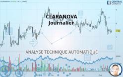 CLARANOVA - Ежедневно