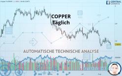 COPPER - Täglich