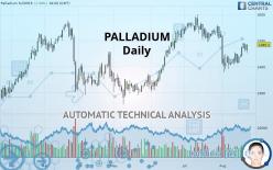 PALLADIUM - Dagligen