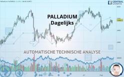 PALLADIUM - Daily