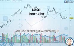 GASOL - Daily