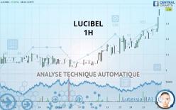 LUCIBEL - 1 tim