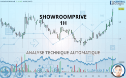 SHOWROOMPRIVE - 1 час