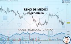 RENO DE MEDICI - Giornaliero