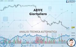 AEFFE - Giornaliero