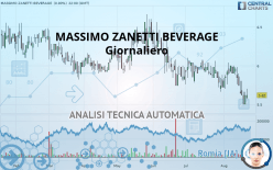 MASSIMO ZANETTI BEVERAGE - Giornaliero