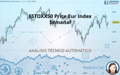 ESTOXX50 Price Eur Index - 每周