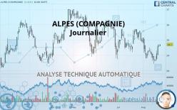 ALPES (COMPAGNIE) - Diário
