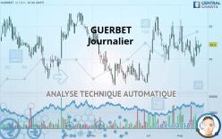 GUERBET - Diário