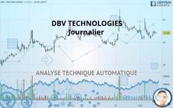 DBV TECHNOLOGIES - Ежедневно