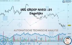 ING GROEP NVEO -.01 - Giornaliero