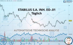 STABILUS S.A. INH. EO-.01 - Giornaliero