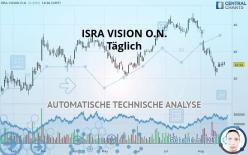 ISRA VISION O.N. - Giornaliero