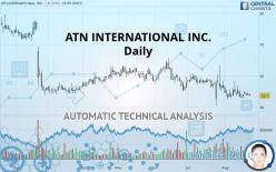 ATN INTERNATIONAL INC. - 每日