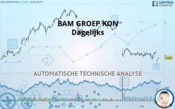 BAM GROEP KON - Giornaliero
