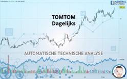 TOMTOM - Ежедневно