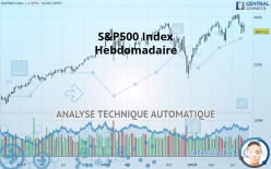 S&P500 Index - Veckovis