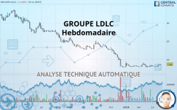 GROUPE LDLC - Weekly