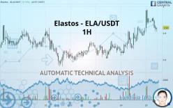 Elastos - ELA/USDT - 1 uur