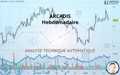 ARCADIS - Wekelijks