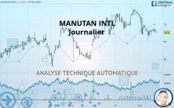 MANUTAN INTL - Journalier