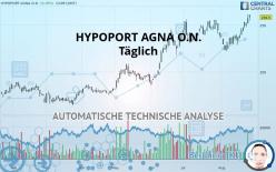 HYPOPORT AGNA O.N. - Täglich