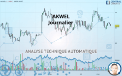 AKWEL - Journalier