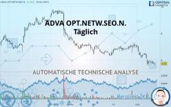 ADVA OPT.NETW.SEO.N. - Täglich