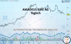 AMADEUS FIRE AG - Täglich