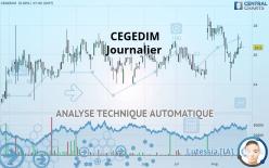 CEGEDIM - Journalier