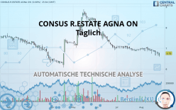 CONSUS R.ESTATE AGNA ON - Täglich