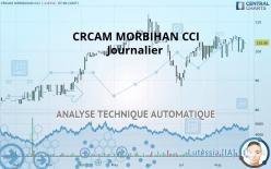 CRCAM MORBIHAN CCI - Journalier