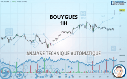 BOUYGUES - 1H