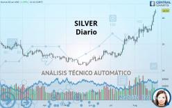 SILVER - Diario