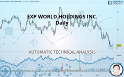 EXP WORLD HOLDINGS INC. - Daily