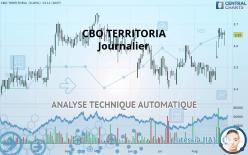CBO TERRITORIA - Journalier