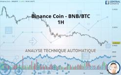 BINANCE COIN - BNB/BTC - 1H