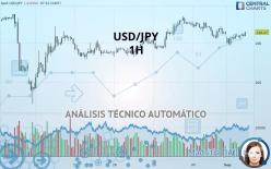 USD/JPY - 1 tim
