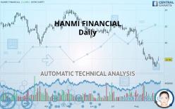 HANMI FINANCIAL - Daily