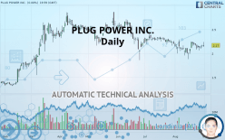 PLUG POWER INC. - Daily