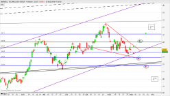 MARVELL TECHNOLOGY GROUP - 8H