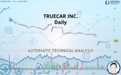 TRUECAR INC. - Daily
