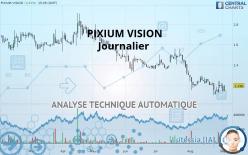 PIXIUM VISION - Journalier