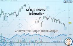 ALTUR INVEST. - Journalier